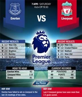 Everton vs Liverpool 07/04/18