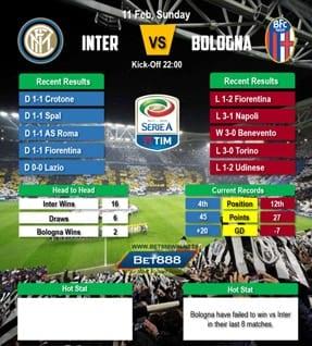 Internazionale vs Bologna 11/02/18