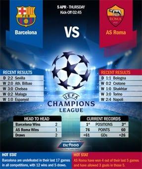 Barcelona vs Roma 05/04/18