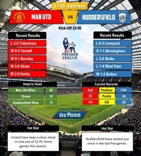 Man Utd vs Huddersfield 03/02/2018