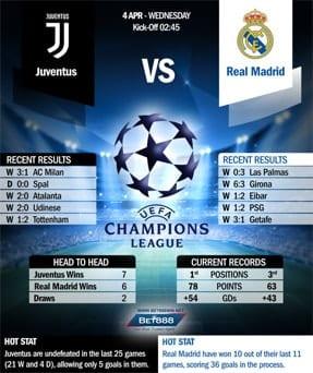 Juventus vs Real Madrid 04/04/18