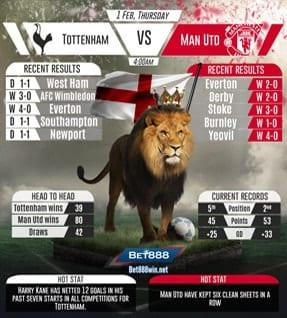 Tottenham vs Man Utd 01/02/2018