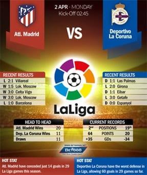 Atl. Madrid vs Deportivo La Coruna