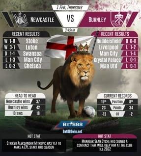 Newcastle vs Burnley 01/02/2018