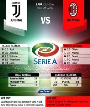 Juventus vs AC Milan 01/04/18
