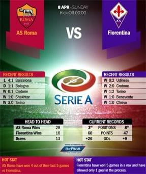 Roma vs Fiorentina 08/04/18