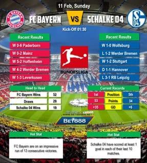 Bayern Munich vs Schalke 04 11/02/18