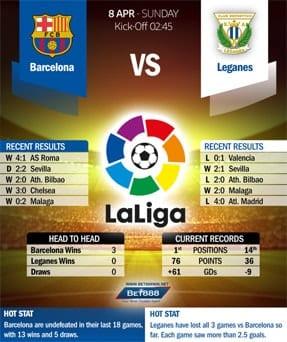 Barcelona vs Leganes 08/04/18