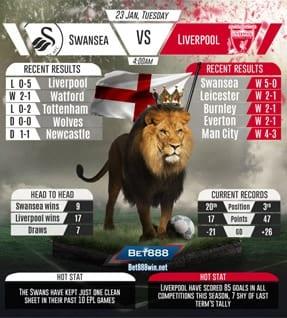Swansea vs Liverpool 23/01/2018