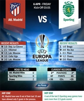Atl Madrid vs Sporting 06/04/18