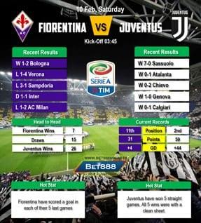 Fiorentina vs Juventus 10/02/18