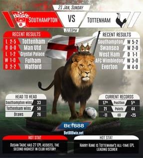 Southampton vs Tottenham 21/01/2018