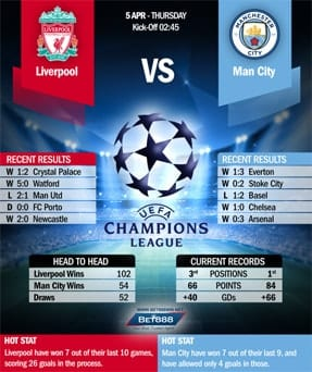 Liverpool vs Manchester City 05/04/18