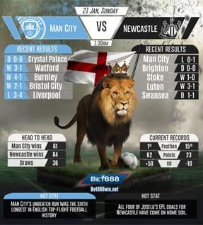Man City vs Newcastle 21/01/2018