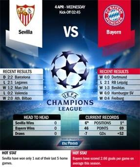 Sevilla vs Bayern Munich 04/04/18