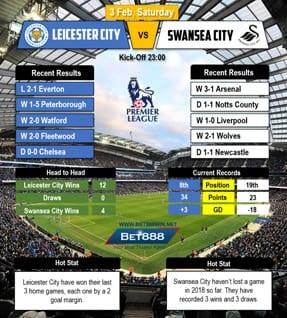 Leicester vs Swansea 03/02/2018