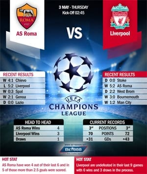 AS Roma vs Liverpool 03/05/18