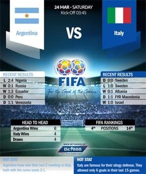 Argentina vs Italy 24/03/18
