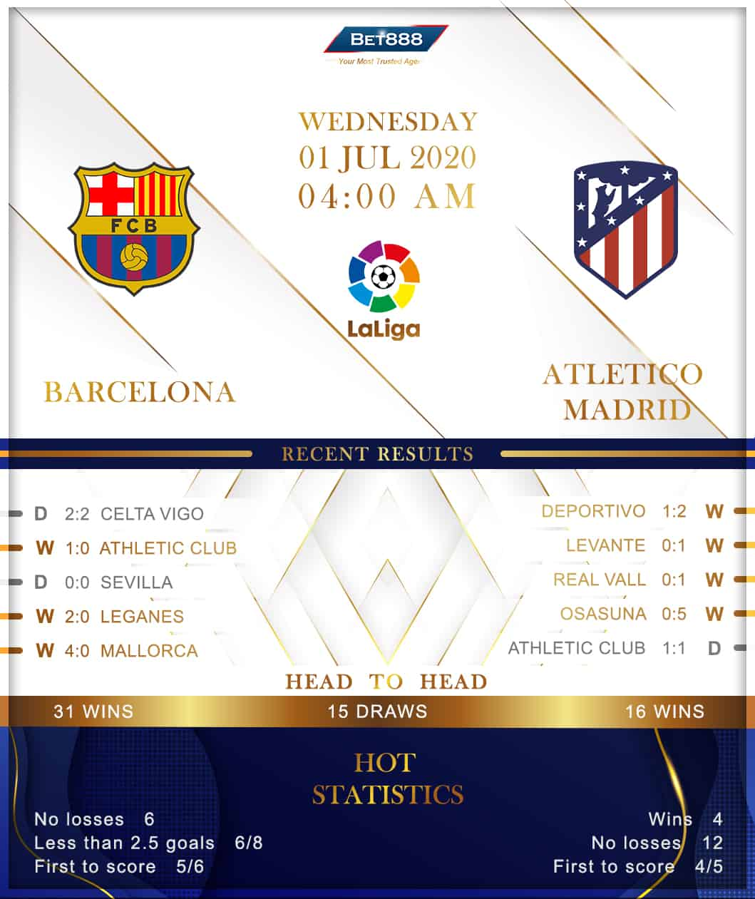 Barcelona vs  Atletico Madrid 01/07/20