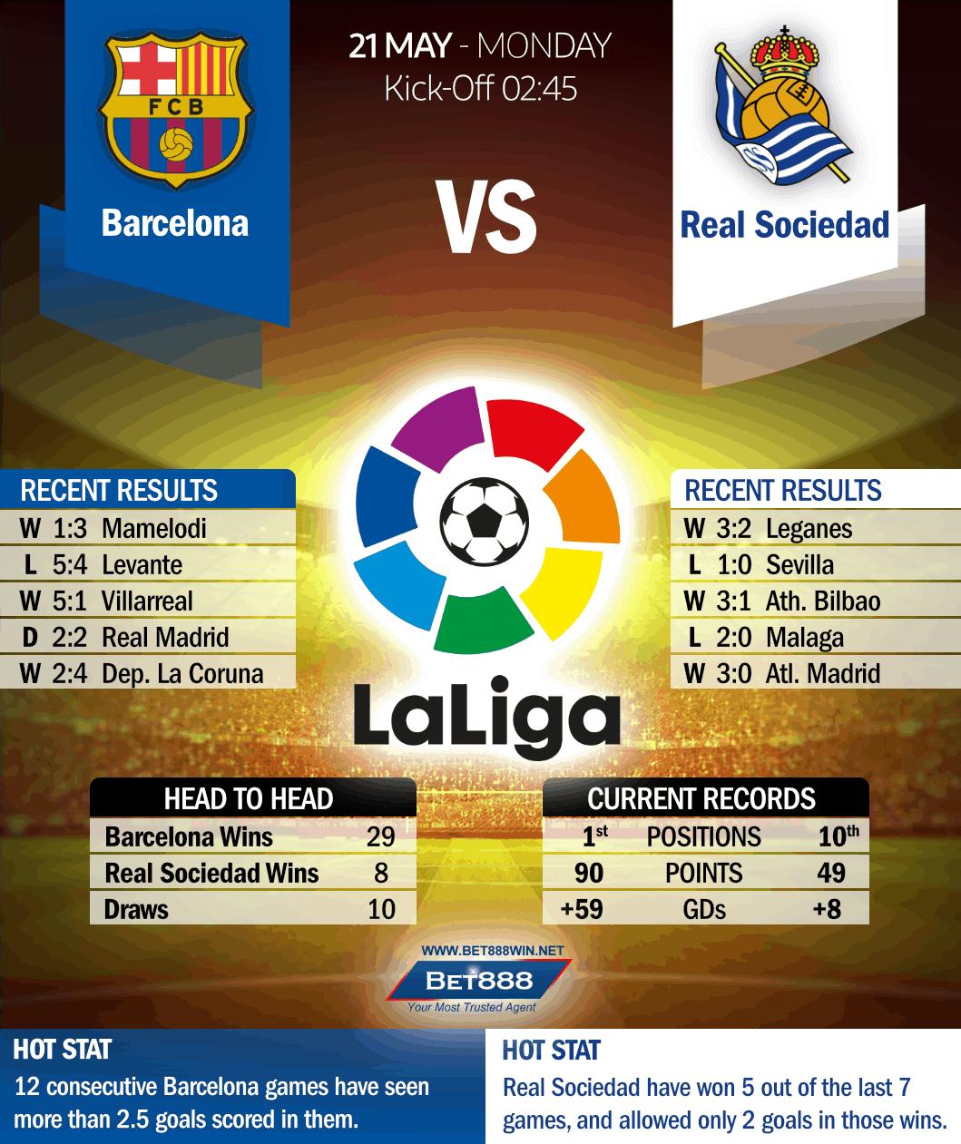 Barcelona vs Real Sociedad 21/05/18