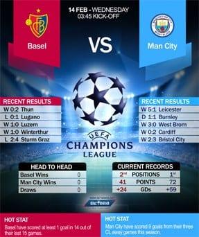 Basel vs Man City 14/2/2018