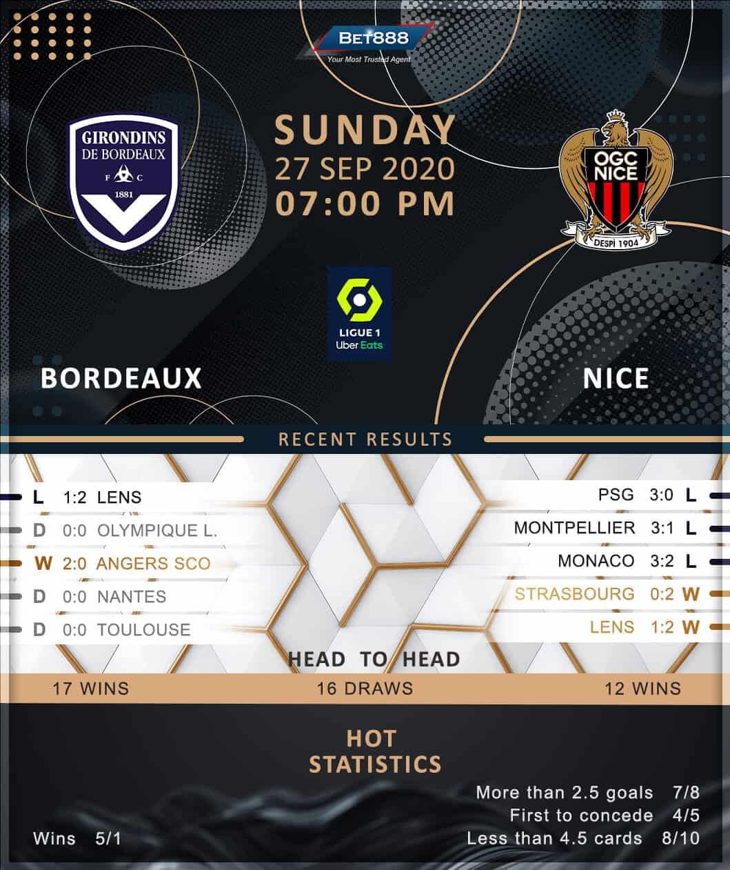 Bordeaux vs Nice 27/09/20