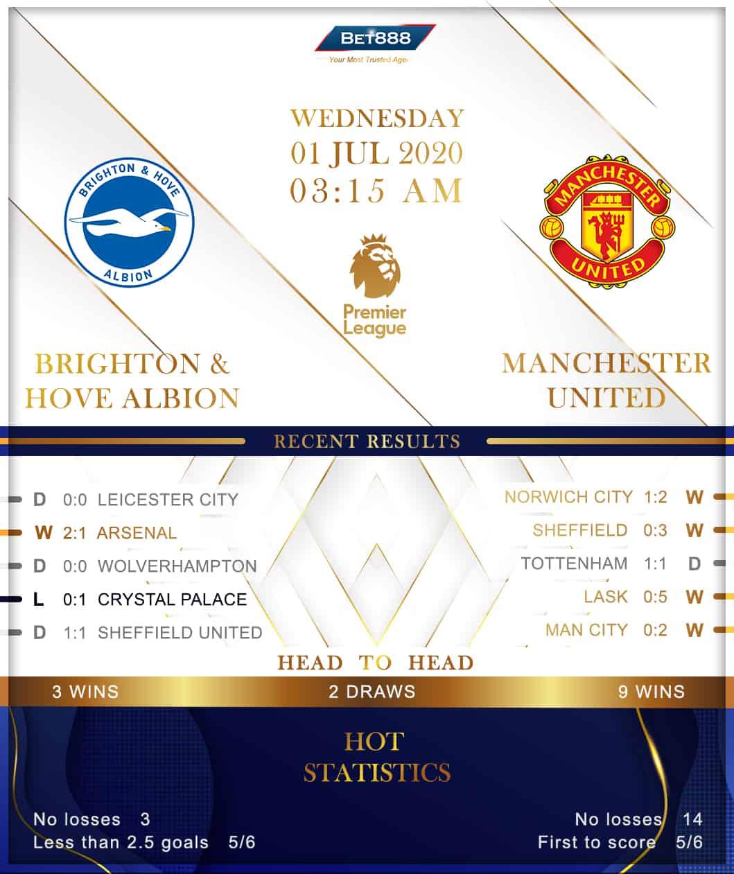 Brighton & Hove Albion vs Manchester United 01/07/20