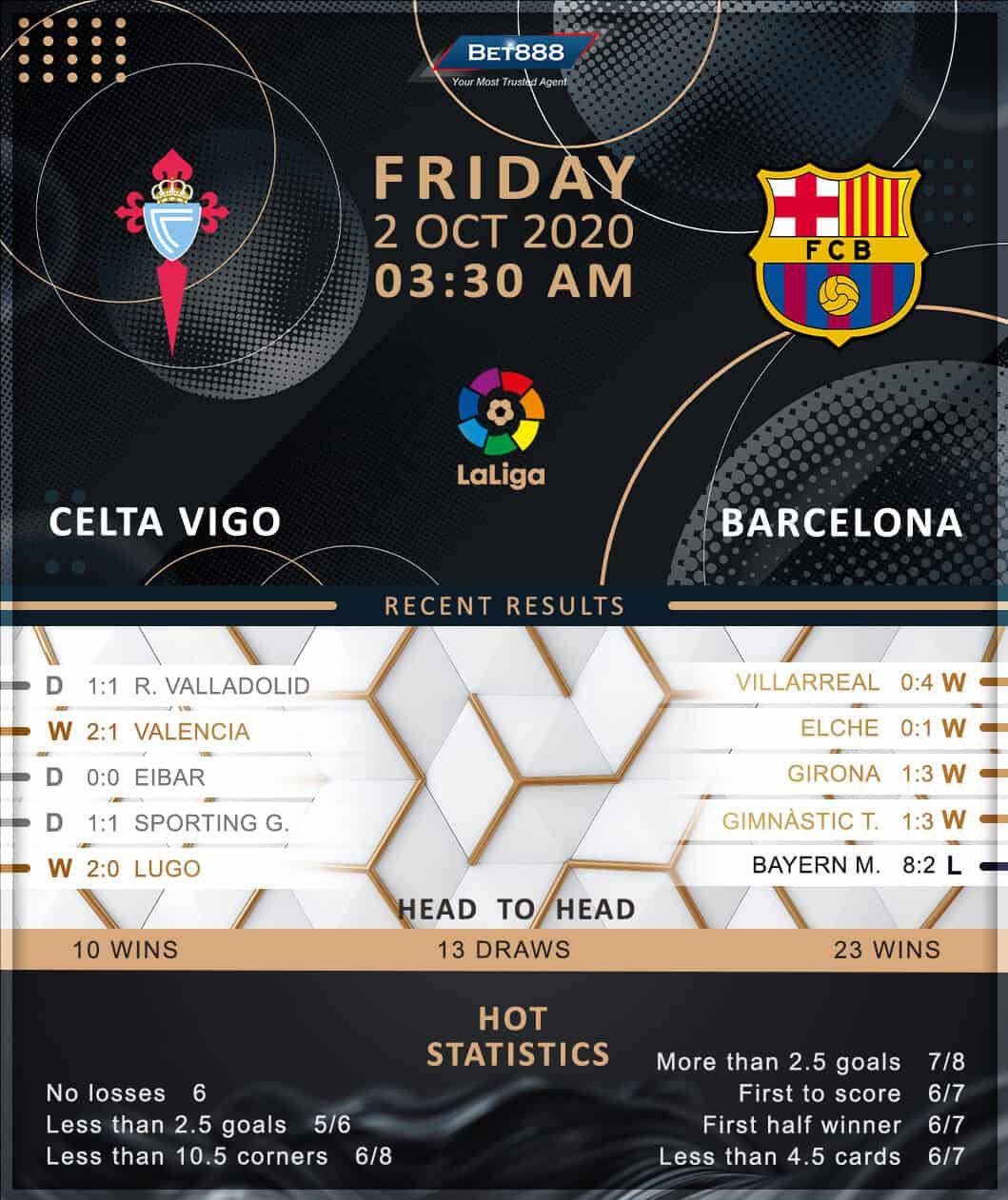 Celta Vigo vs Barcelona 02/10/20