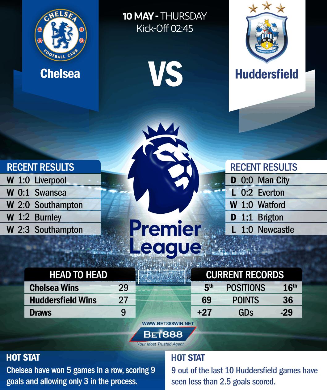 Chelsea vs Huddersfield Town 10/05/18