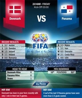 Denmark vs Panama 23/03/18