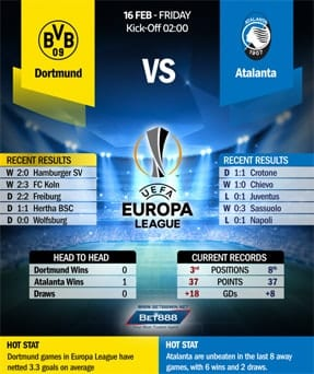 Dortmund vs Atalanta 16/2/2018