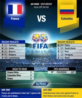 France vs Colombia 24/03/18
