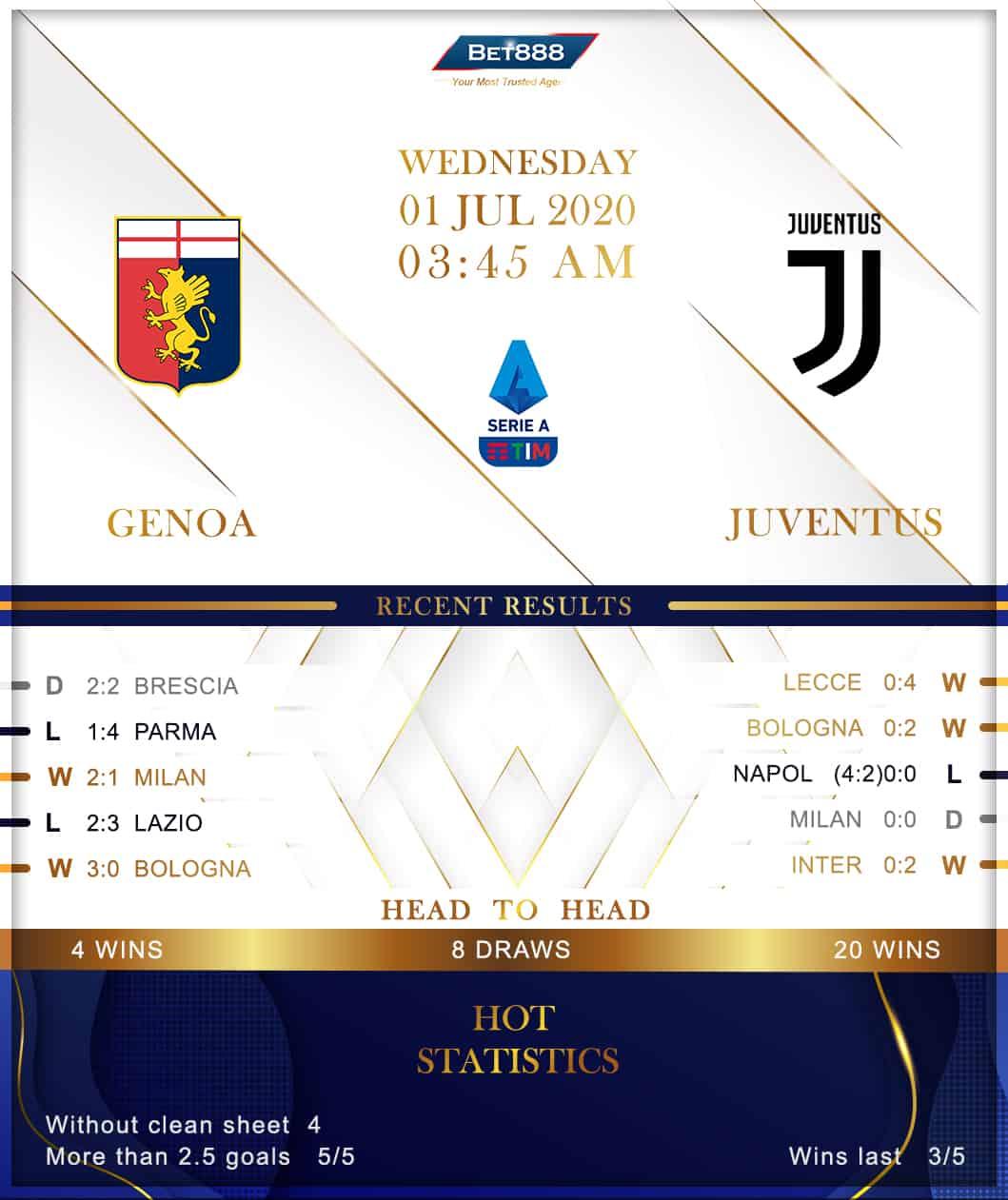 Genoa vs  Juventus 01/07/20