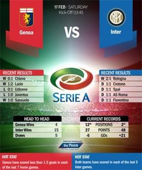 Genoa vs Internazionale 18/2/2018