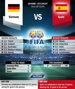 Germany vs Spain 24/03/18