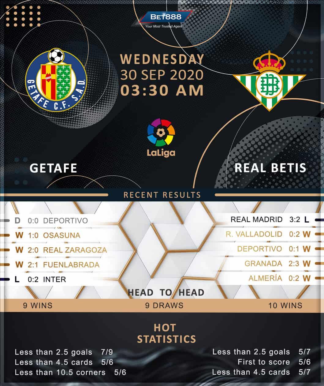 Getafe vs Real Betis 30/09/20