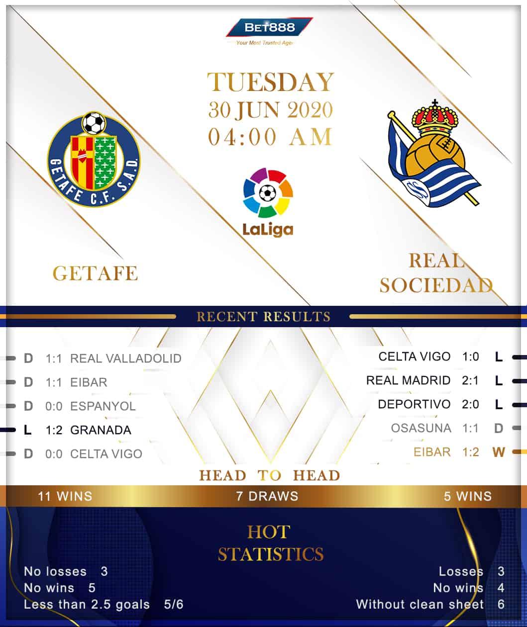 Getafe vs Real Sociedad 30/06/20
