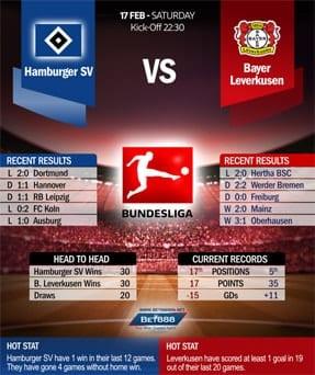Hamburger vs Bayer Lev 17/2/2018