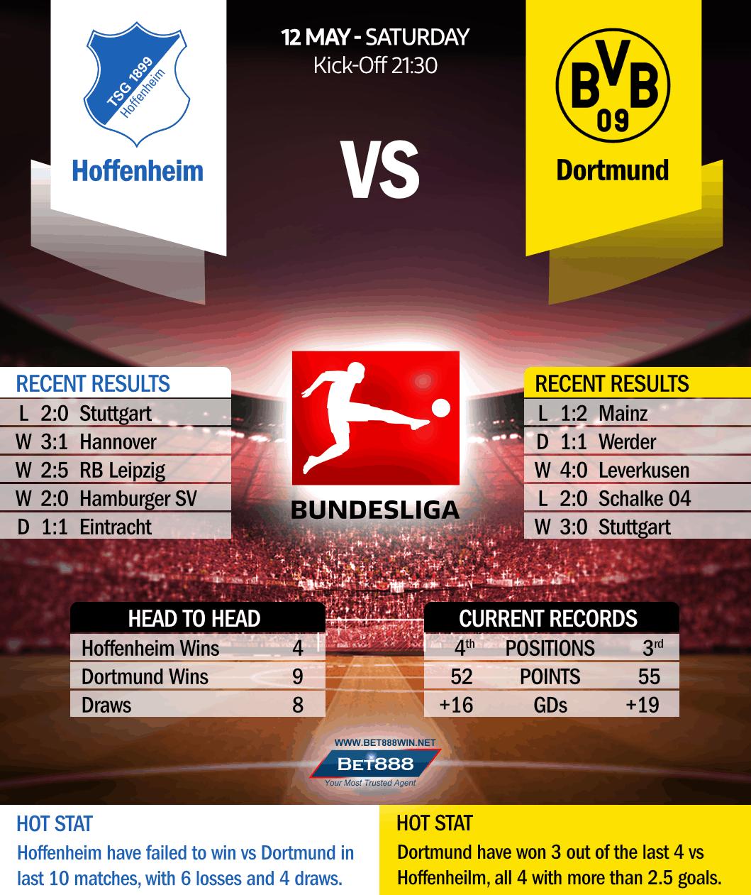 Hoffenheim vs Borussia Dortmund 12/05/18