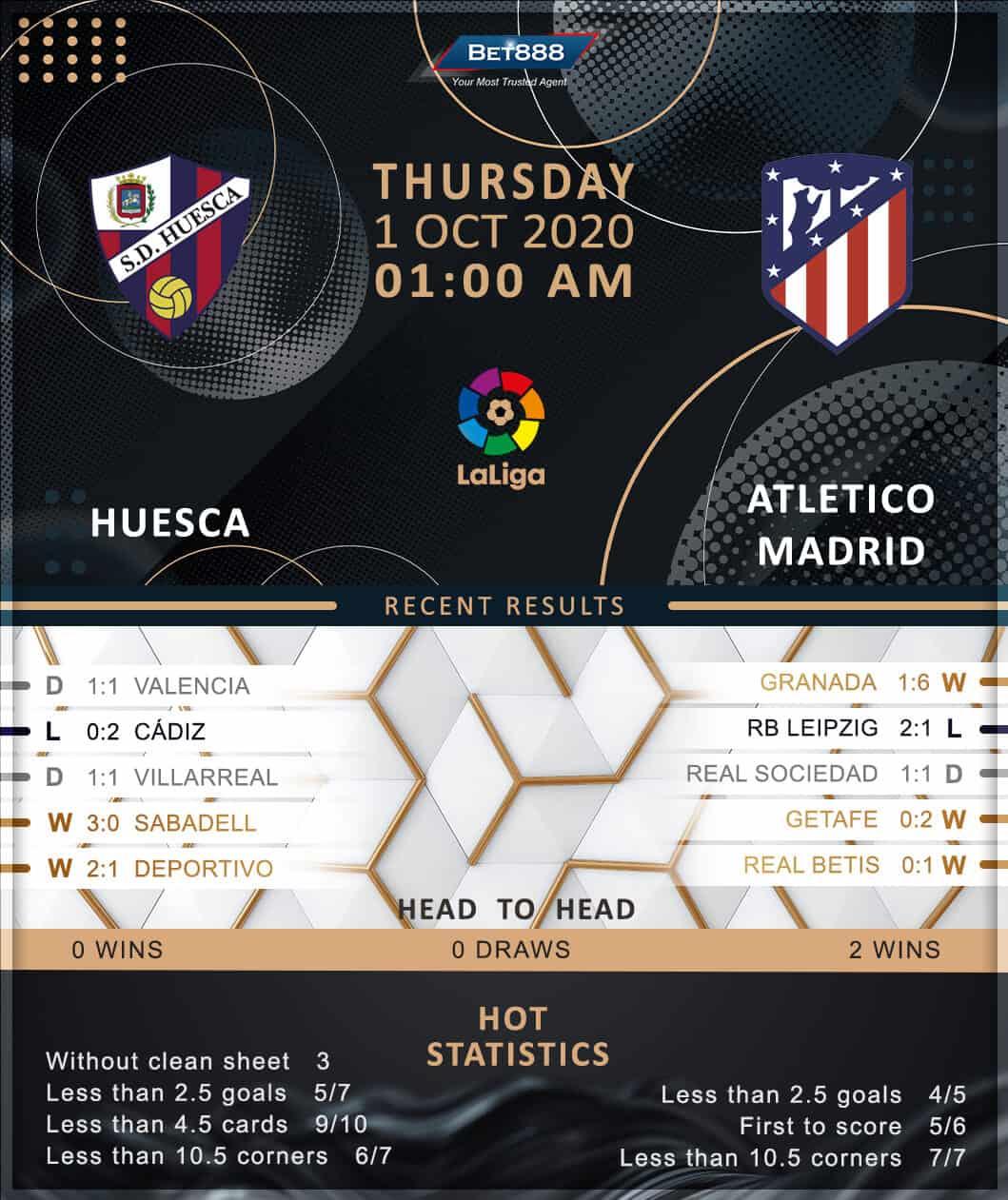 Huesca vs Atletico Madrid 01/10/20