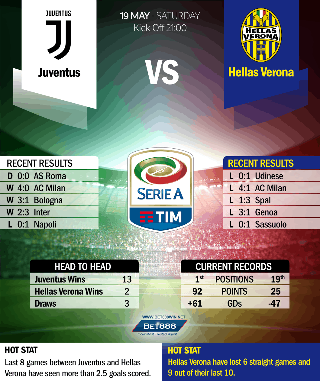 Juventus vs Hellas Verona 19/05/18