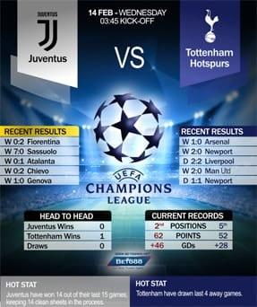 Juventus vs Tottehnam 14/2/2018
