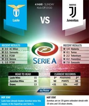 Lazio vs Juventus 04/03/18
