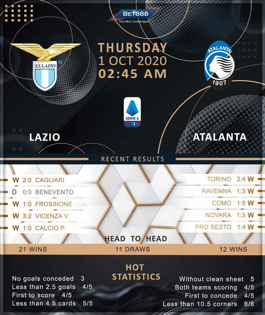 Lazio vs Atalanta 01/10/20