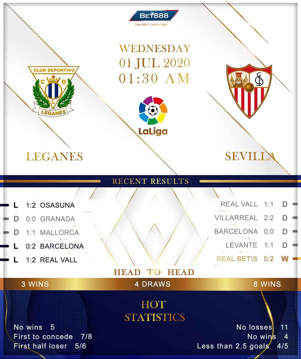 Leganes vs  Sevilla 01/07/20