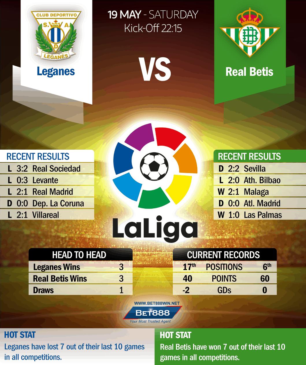 Leganes vs Real Betis 19/05/18