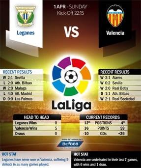 Leganes vs Valencia 01/04/18