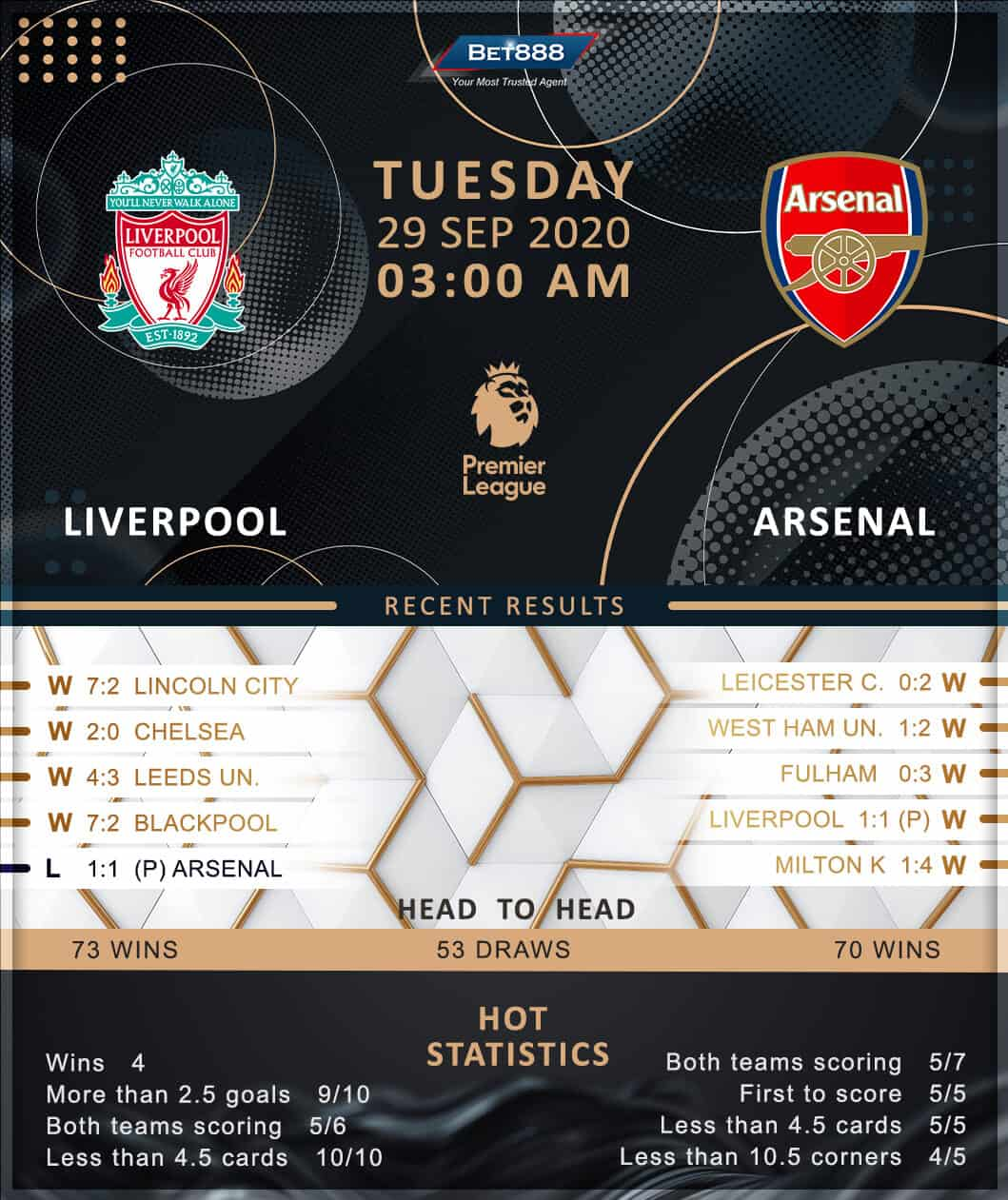 Liverpool vs Arsenal 29/09/20