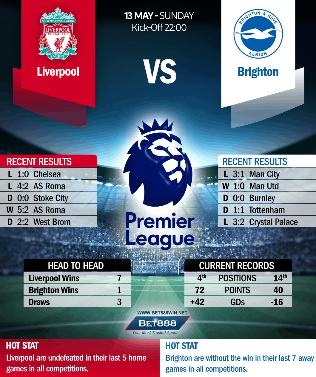 Liverpool vs Brighton & Hove Albion 13/05/18