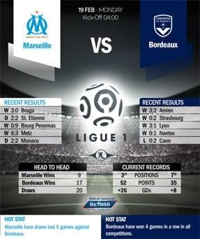 Olympique Marseille vs Bordeaux